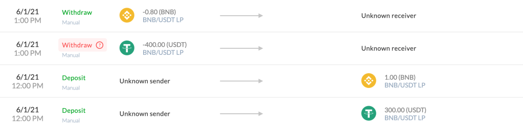 Example of transactions corresponding to the transactions from the real wallet